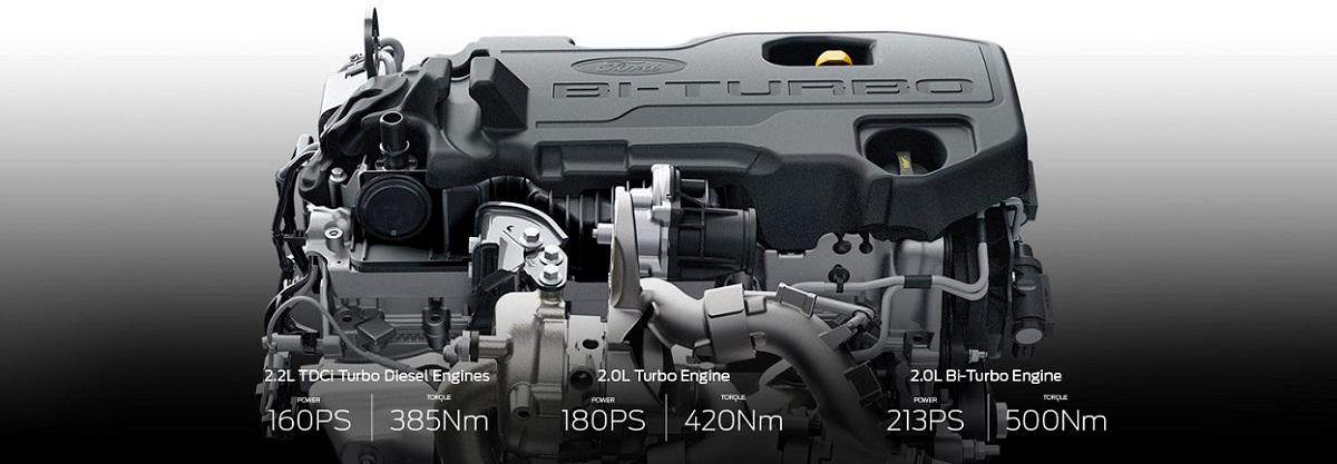 Động Cơ Bi-Turbo mới của Ford Ranger
